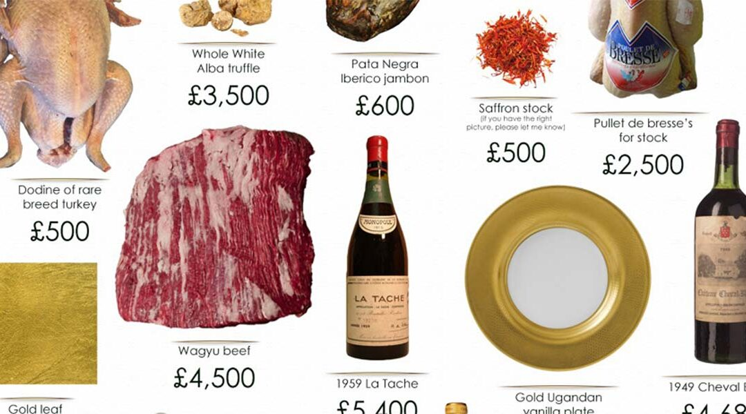 The World's Most Expensive Christmas Dinner & Most Decadent Christmas Hamper